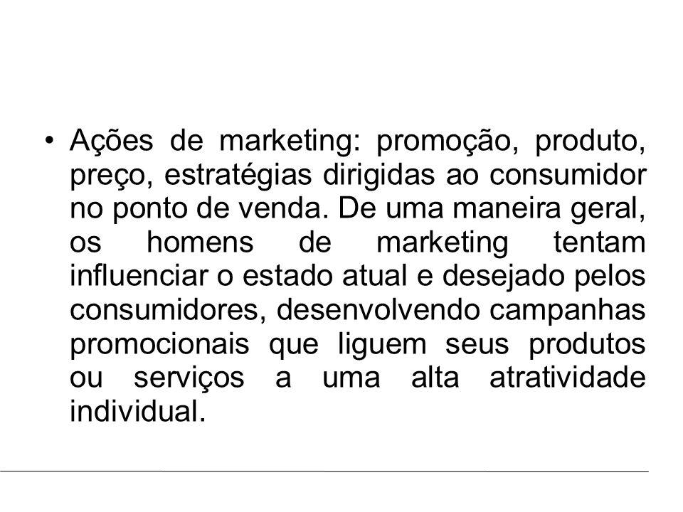 Prof.: Marcus ViníciusAULA : Ações de marketing: promoção, produto, preço, estratégias dirigidas ao consumidor no ponto de venda. De uma maneira geral