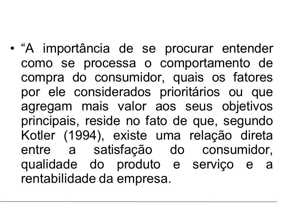 Prof.: Marcus ViníciusAULA : A importância de se procurar entender como se processa o comportamento de compra do consumidor, quais os fatores por ele