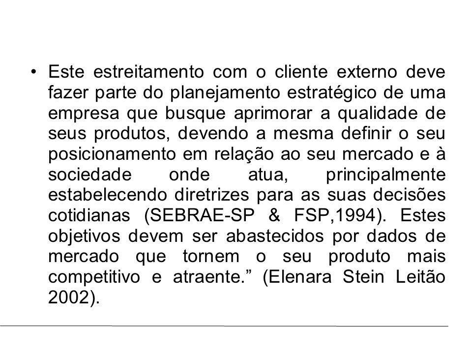Prof.: Marcus ViníciusAULA : Este estreitamento com o cliente externo deve fazer parte do planejamento estratégico de uma empresa que busque aprimorar