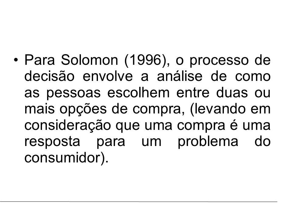 Prof.: Marcus ViníciusAULA : Para Solomon (1996), o processo de decisão envolve a análise de como as pessoas escolhem entre duas ou mais opções de com