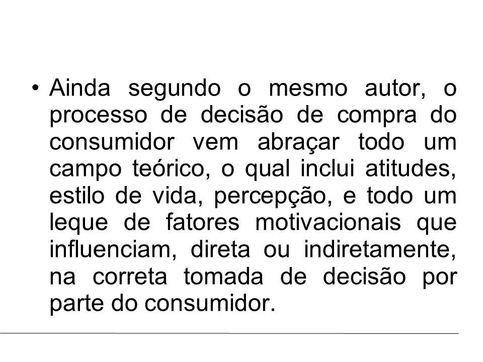 Prof.: Marcus ViníciusAULA : Ainda segundo o mesmo autor, o processo de decisão de compra do consumidor vem abraçar todo um campo teórico, o qual incl