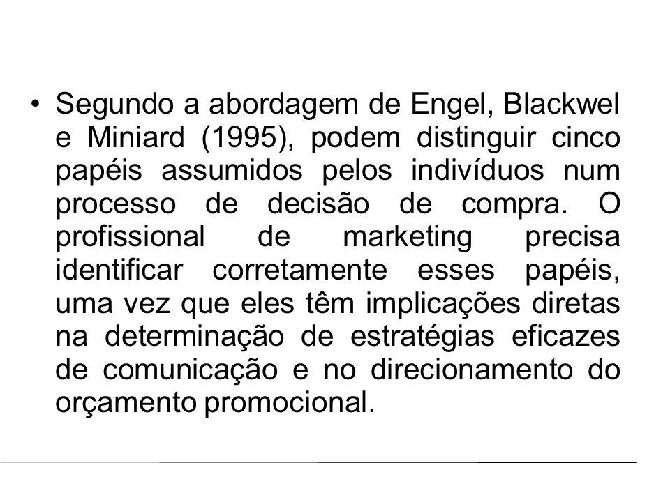 Prof.: Marcus ViníciusAULA : Para Engel, Blackwel e Miniard (1995), os papéis assumidos são: Iniciador: pessoa que sugere comprar o produto ou serviço e reúne informações que ajudam na decisão.