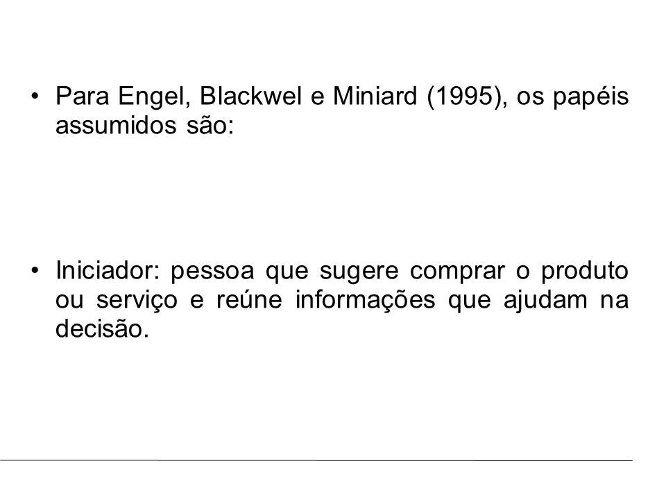 Prof.: Marcus ViníciusAULA : Para Engel, Blackwel e Miniard (1995), os papéis assumidos são: Iniciador: pessoa que sugere comprar o produto ou serviço