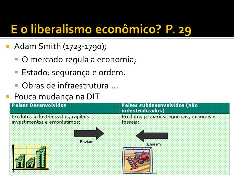 Adam Smith (1723-1790); O mercado regula a economia; Estado: segurança e ordem. Obras de infraestrutura... Pouca mudança na DIT