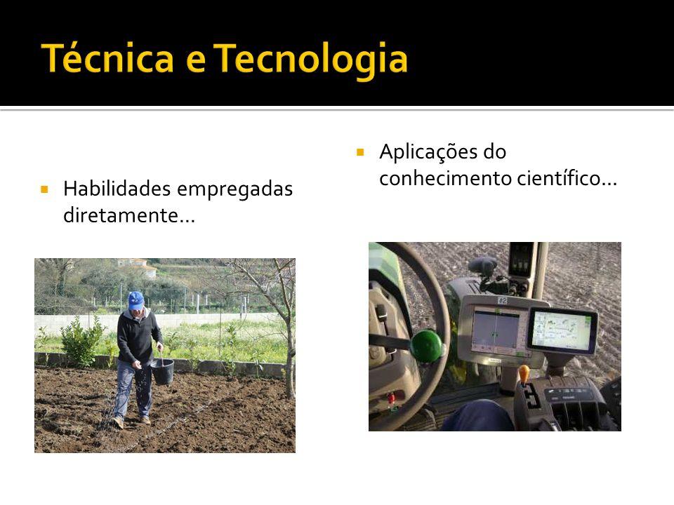 Habilidades empregadas diretamente... Aplicações do conhecimento científico...