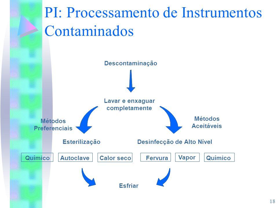 18 PI: Processamento de Instrumentos Contaminados Descontaminação Lavar e enxaguar completamente EsterilizaçãoDesinfecção de Alto Nível Esfriar Autocl
