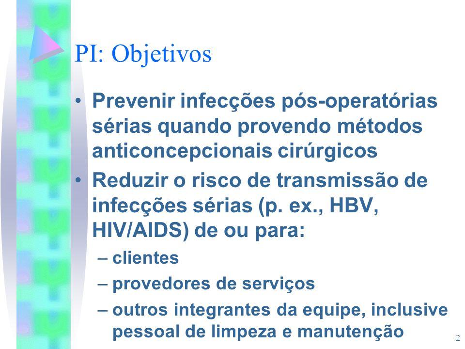 2 PI: Objetivos Prevenir infecções pós-operatórias sérias quando provendo métodos anticoncepcionais cirúrgicos Reduzir o risco de transmissão de infec