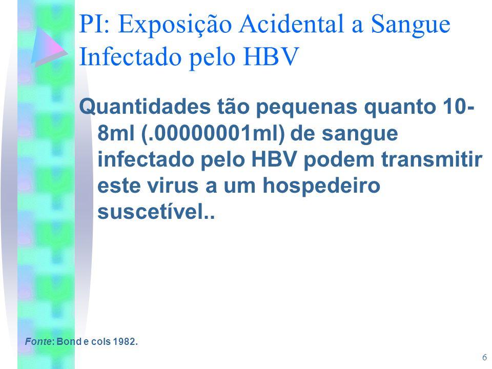 6 PI: Exposição Acidental a Sangue Infectado pelo HBV Quantidades tão pequenas quanto 10- 8ml (.00000001ml) de sangue infectado pelo HBV podem transmi