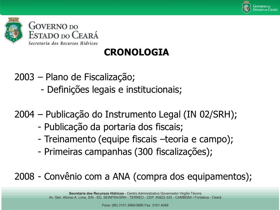 CRONOLOGIA 2003 – Plano de Fiscalização; - Definições legais e institucionais; 2004 – Publicação do Instrumento Legal (IN 02/SRH); - Publicação da portaria dos fiscais; - Treinamento (equipe fiscais –teoria e campo); - Primeiras campanhas (300 fiscalizações); 2008 - Convênio com a ANA (compra dos equipamentos);