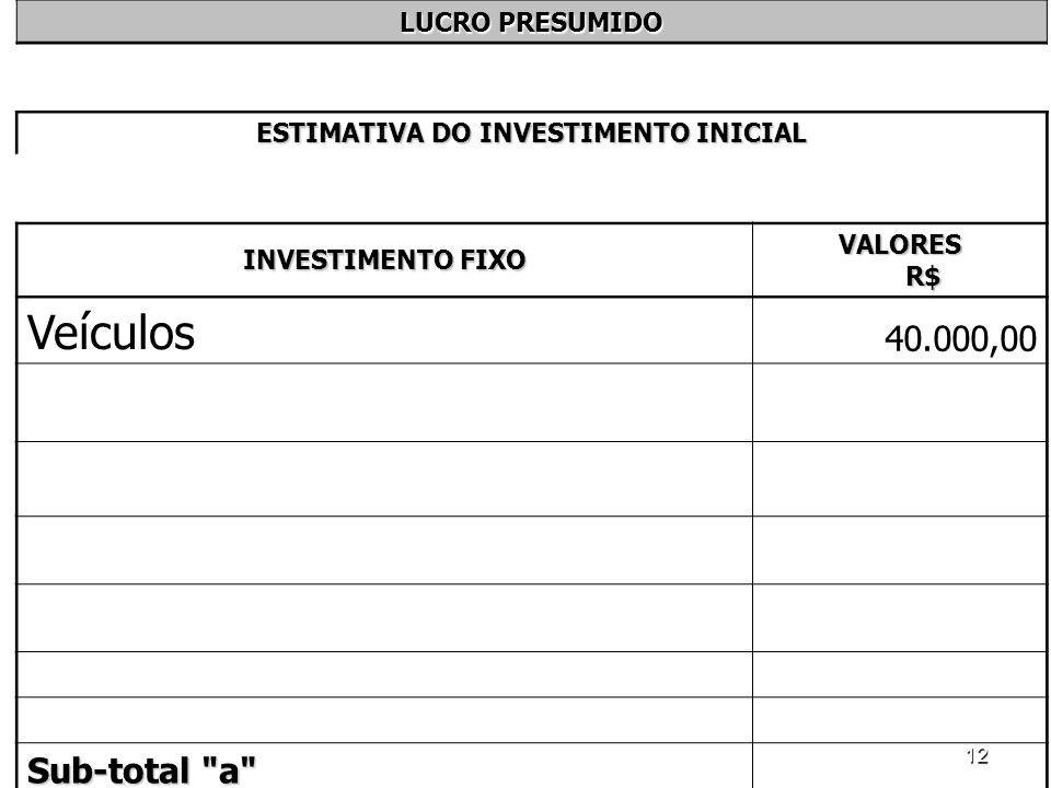 12 LUCRO PRESUMIDO ESTIMATIVA DO INVESTIMENTO INICIAL INVESTIMENTO FIXO VALORES R$ Veículos 40.000,00 Sub-total