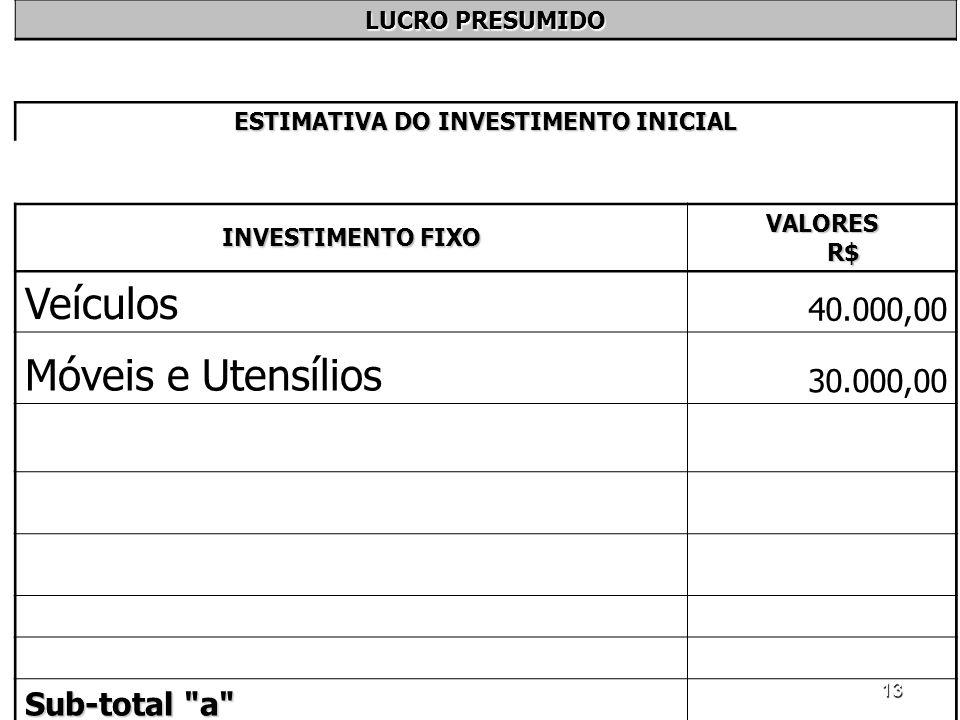 13 LUCRO PRESUMIDO ESTIMATIVA DO INVESTIMENTO INICIAL INVESTIMENTO FIXO VALORES R$ Veículos 40.000,00 Móveis e Utensílios 30.000,00 Sub-total