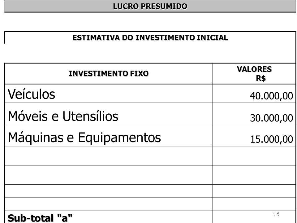 14 LUCRO PRESUMIDO ESTIMATIVA DO INVESTIMENTO INICIAL INVESTIMENTO FIXO VALORES R$ Veículos 40.000,00 Móveis e Utensílios 30.000,00 Máquinas e Equipam