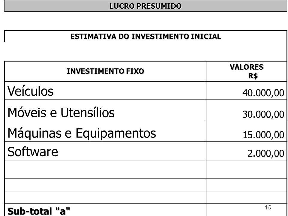 15 LUCRO PRESUMIDO ESTIMATIVA DO INVESTIMENTO INICIAL INVESTIMENTO FIXO VALORES R$ Veículos 40.000,00 Móveis e Utensílios 30.000,00 Máquinas e Equipam
