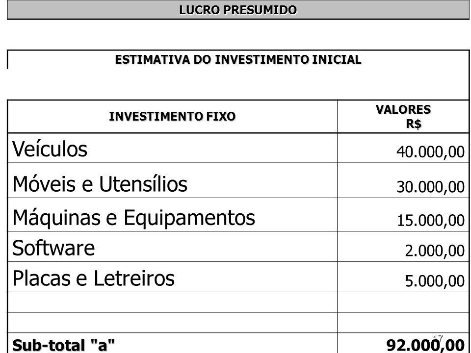 17 LUCRO PRESUMIDO ESTIMATIVA DO INVESTIMENTO INICIAL INVESTIMENTO FIXO VALORES R$ Veículos 40.000,00 Móveis e Utensílios 30.000,00 Máquinas e Equipam