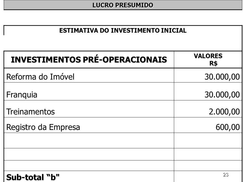 23 LUCRO PRESUMIDO ESTIMATIVA DO INVESTIMENTO INICIAL INVESTIMENTOS PRÉ-OPERACIONAIS VALORES R$ Reforma do Imóvel30.000,00 Franquia30.000,00 Treinamen