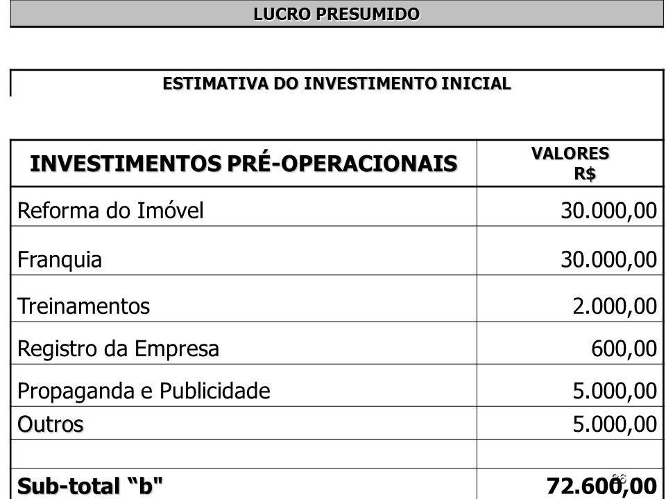 26 LUCRO PRESUMIDO ESTIMATIVA DO INVESTIMENTO INICIAL INVESTIMENTOS PRÉ-OPERACIONAIS VALORES R$ Reforma do Imóvel30.000,00 Franquia30.000,00 Treinamen