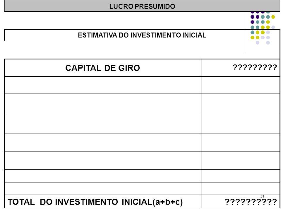 31 LUCRO PRESUMIDO ESTIMATIVA DO INVESTIMENTO INICIAL CAPITAL DE GIRO ????????? TOTAL DO INVESTIMENTO INICIAL(a+b+c)??????????
