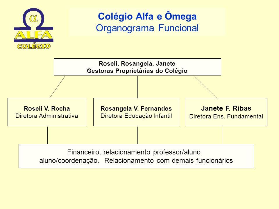 Roseli, Rosangela, Janete Gestoras Proprietárias do Colégio Roseli V. Rocha Diretora Administrativa Janete F. Ribas Diretora Ens. Fundamental Rosangel
