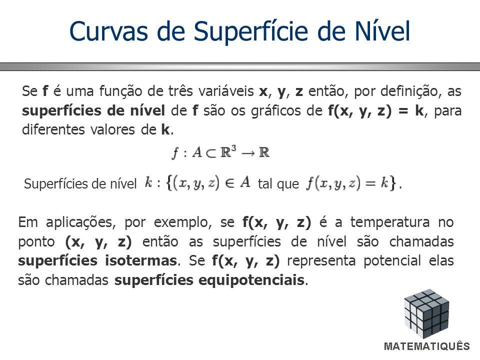 Curvas de Superfície de Nível Se f é uma função de três variáveis x, y, z então, por definição, as superfícies de nível de f são os gráficos de f(x, y