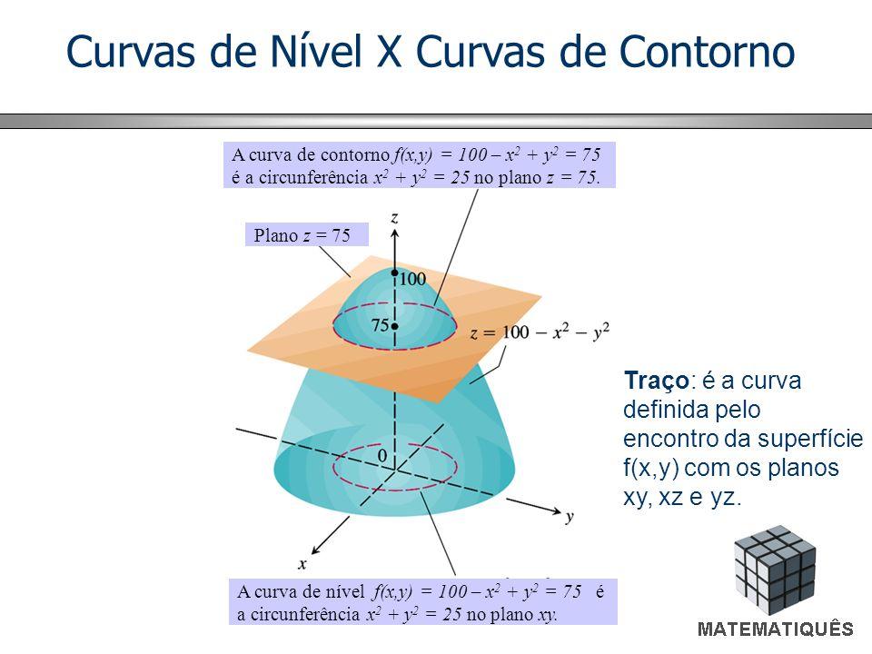 A curva de contorno f(x,y) = 100 – x 2 + y 2 = 75 é a circunferência x 2 + y 2 = 25 no plano z = 75. A curva de nível f(x,y) = 100 – x 2 + y 2 = 75 é