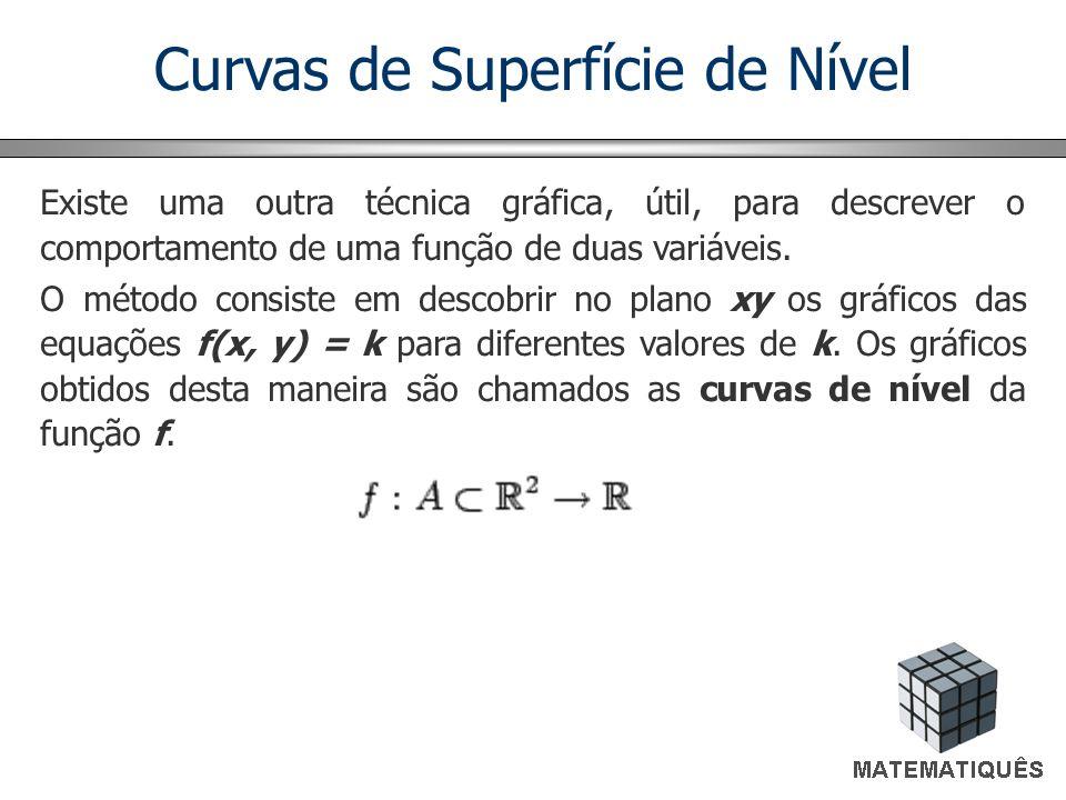 Curvas de Superfície de Nível Se f é uma função de três variáveis x, y, z então, por definição, as superfícies de nível de f são os gráficos de f(x, y, z) = k, para diferentes valores de k.