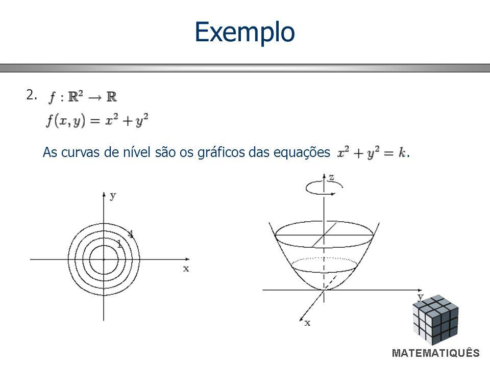 As curvas de nível são os gráficos das equações. 2. Exemplo