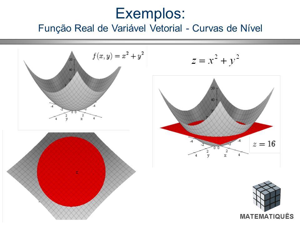 z = 9 z = 4 z = 2 z = 0 Exemplos: Função Real de Variável Vetorial - Curvas de Nível
