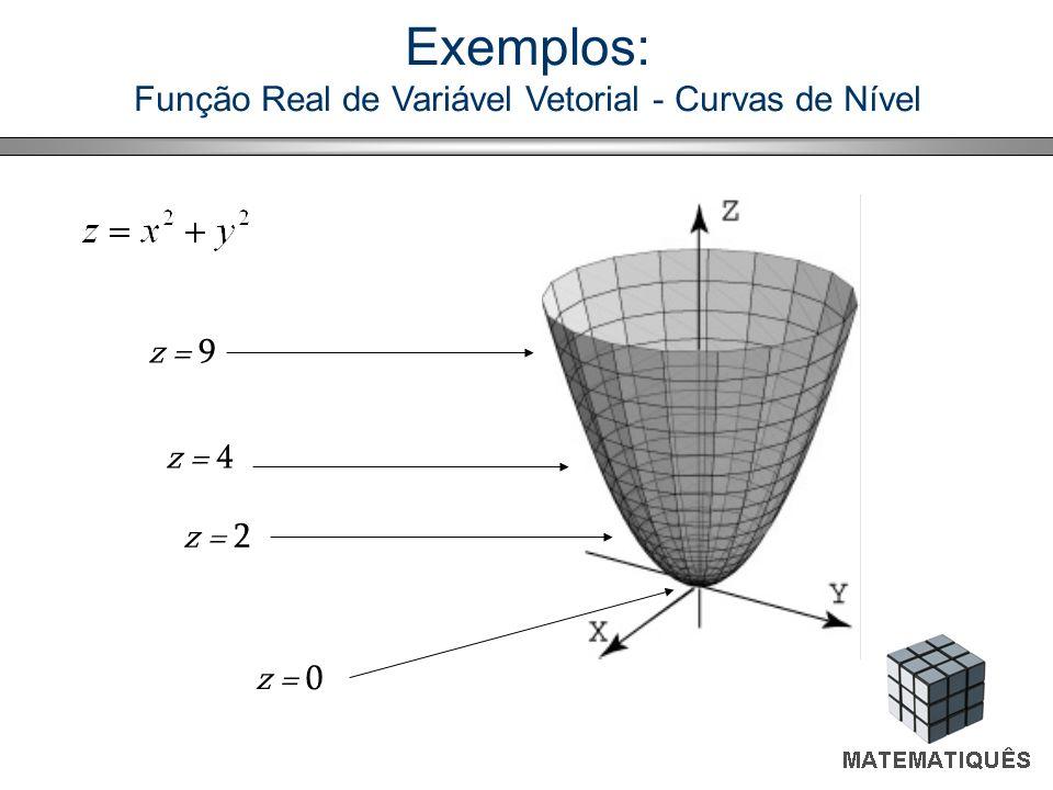 Curvas de Superfície de Nível A superfície É o gráfico de f.