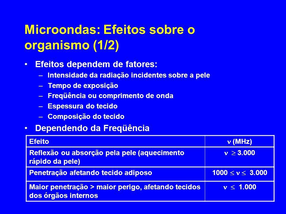 Microondas: Efeitos sobre o organismo (1/2) Efeitos dependem de fatores: –Intensidade da radiação incidentes sobre a pele –Tempo de exposição –Freqüên