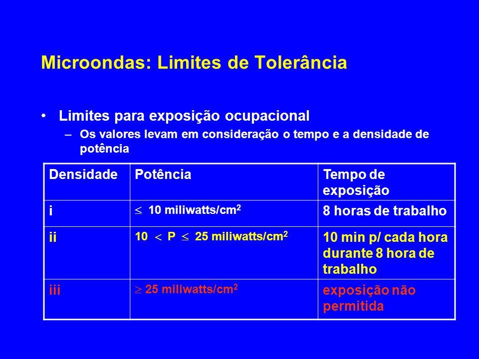 Microondas: Limites de Tolerância Limites para exposição ocupacional –Os valores levam em consideração o tempo e a densidade de potência DensidadePotê