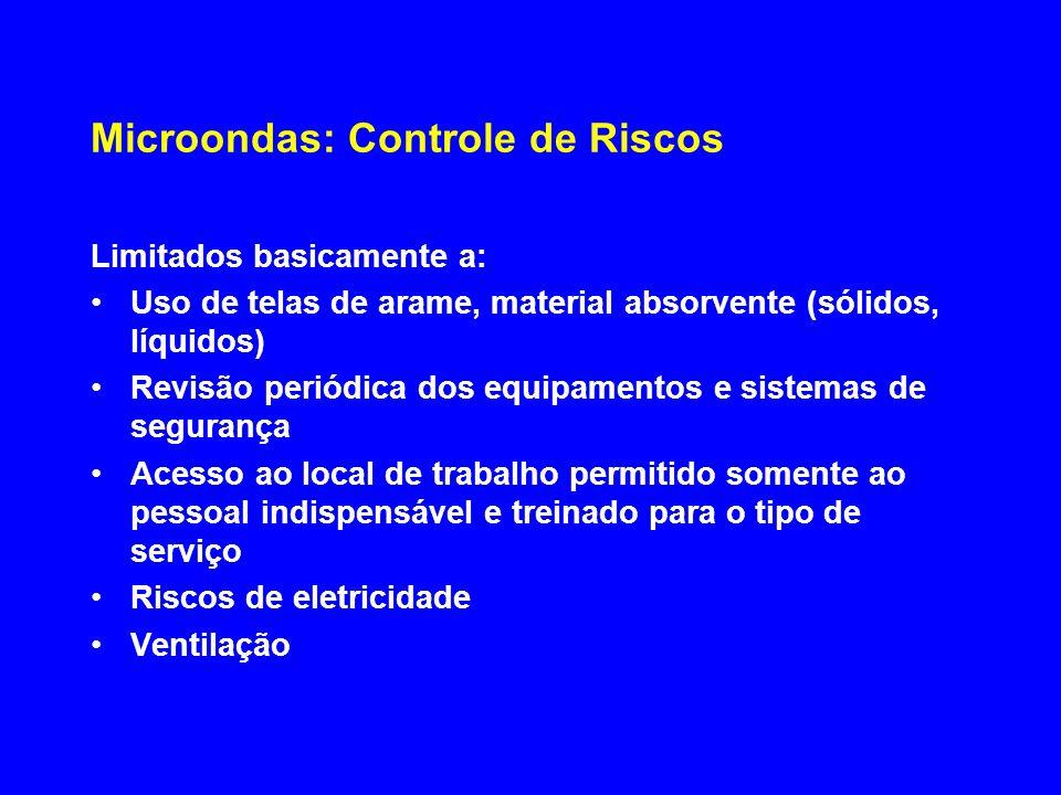 Microondas: Controle de Riscos Limitados basicamente a: Uso de telas de arame, material absorvente (sólidos, líquidos) Revisão periódica dos equipamen