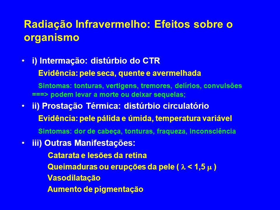 Radiação Infravermelho: Efeitos sobre o organismo i) Intermação: distúrbio do CTR Evidência: pele seca, quente e avermelhada Sintomas: tonturas, verti