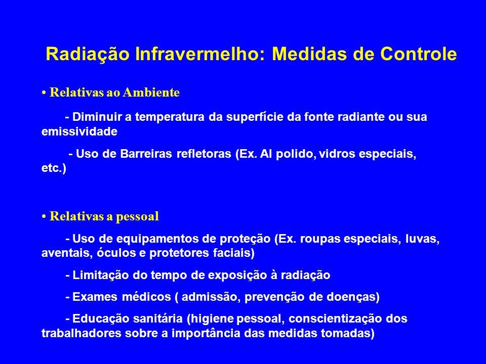 Radiação Infravermelho: Medidas de Controle Relativas ao Ambiente - Diminuir a temperatura da superfície da fonte radiante ou sua emissividade - Uso d