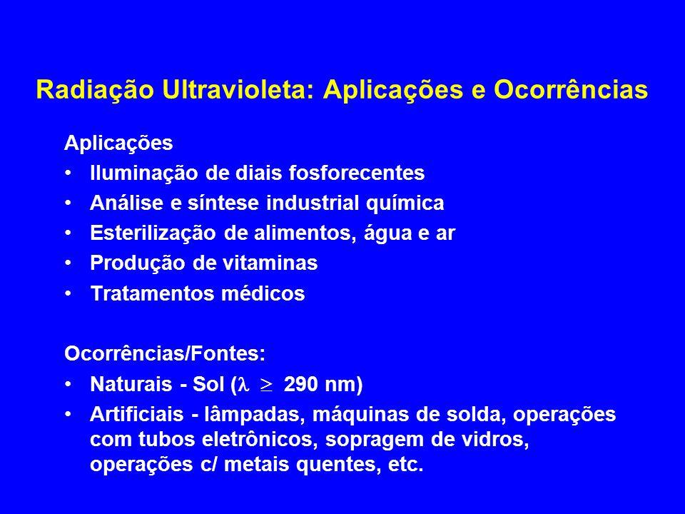 Radiação Ultravioleta: Aplicações e Ocorrências Aplicações Iluminação de diais fosforecentes Análise e síntese industrial química Esterilização de ali