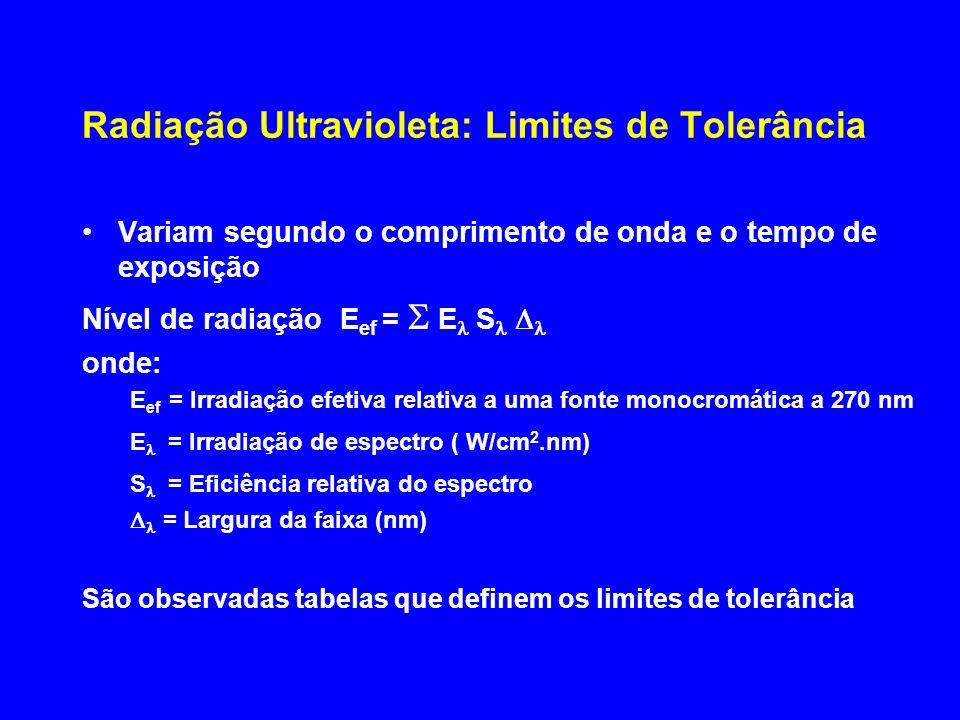 Radiação Ultravioleta: Limites de Tolerância Variam segundo o comprimento de onda e o tempo de exposição Nível de radiação E ef = E S onde: E ef = Irr