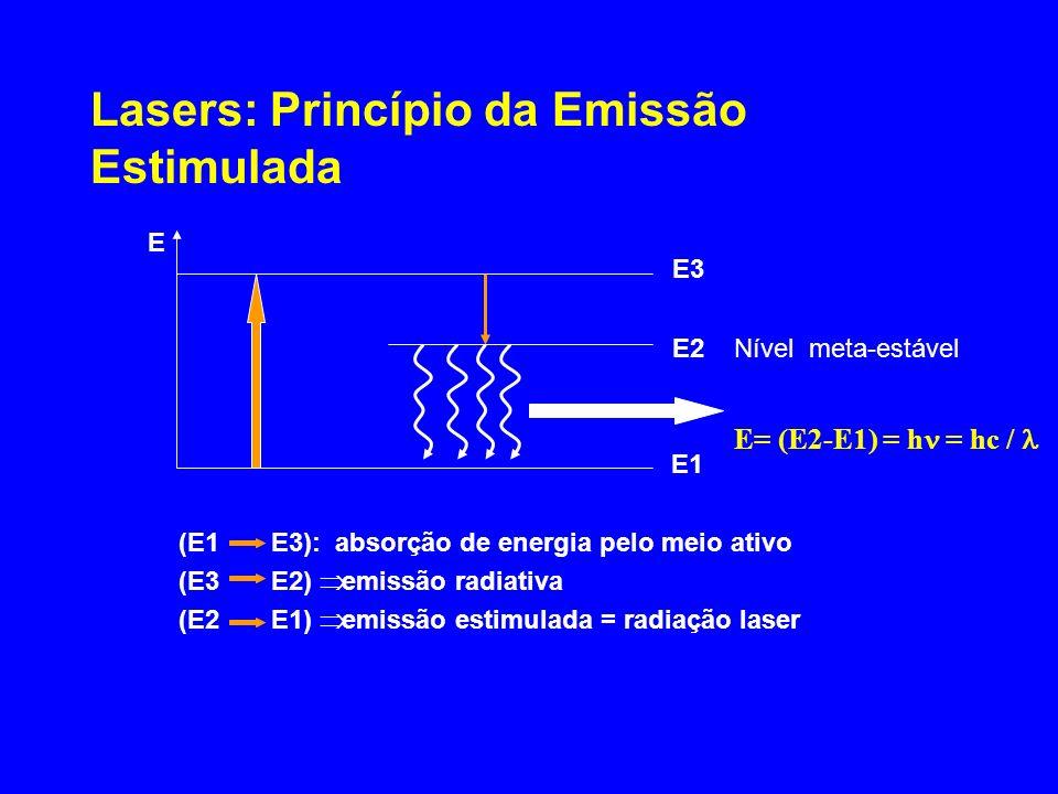 Lasers: Princípio da Emissão Estimulada (E1 E3): absorção de energia pelo meio ativo (E3 E2) emissão radiativa (E2 E1) emissão estimulada = radiação l