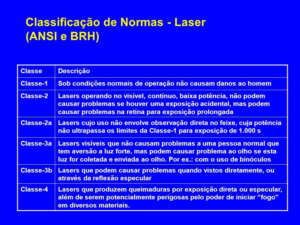 Classificação de Normas - Laser (ANSI e BRH) ClasseDescrição Classe-1Sob condições normais de operação não causam danos ao homem Classe-2Lasers operan