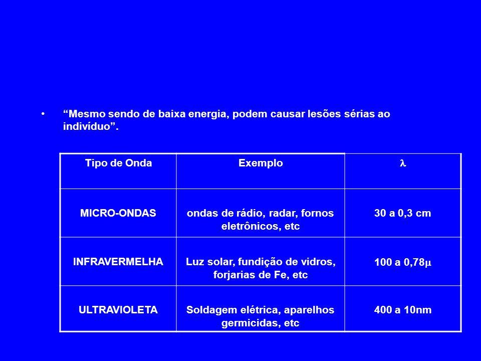 Microondas Conceito e usos Aplicações Efeitos sobre o organismo Cálculo dos níveis de radiação Limites de tolerância Controles de riscos Assistência Médica