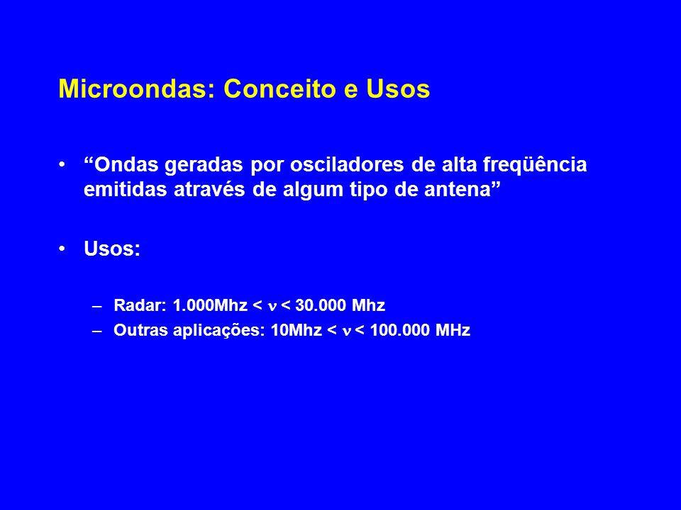 Microondas: Aplicações Militar: deteção de objetos (aviões, submarinos, etc) –Em geral, as potências emitidas pela fonte são muito altas –Radar, faixas comuns: S - = 2.880 Mhz ; = 10,40cm X - = 9.375 Mhz ; = 3,2cm Medicina: usa a capacidade de absorção da micro- onda pela pele => aumento da circulação sanguínea –Parâmetros típicos: = 2.450 Mhz ; = 12,2cm Potência = 125 Watts Forno de micro-ondas: cozimento rápido da comida –Parâmetros típicos: = 2.450 Mhz ; = 12,2cm Outras aplicações: Comunicações, Secagem, Processos químicos industriais, etc.