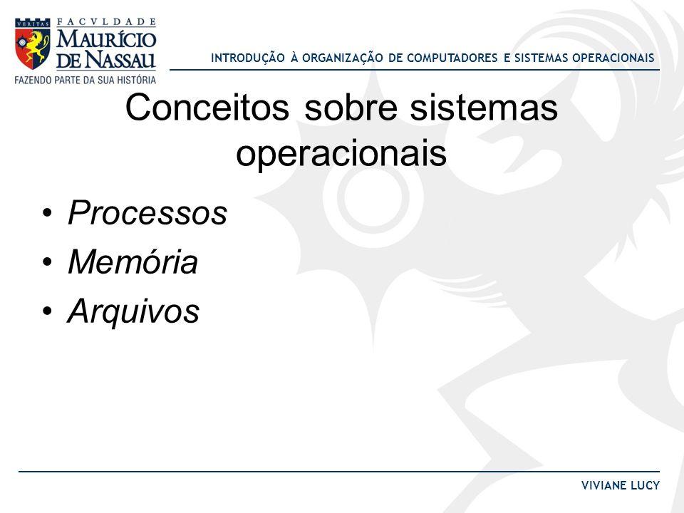 INTRODUÇÃO À ORGANIZAÇÃO DE COMPUTADORES E SISTEMAS OPERACIONAIS VIVIANE LUCY Conceitos sobre sistemas operacionais Processos Memória Arquivos