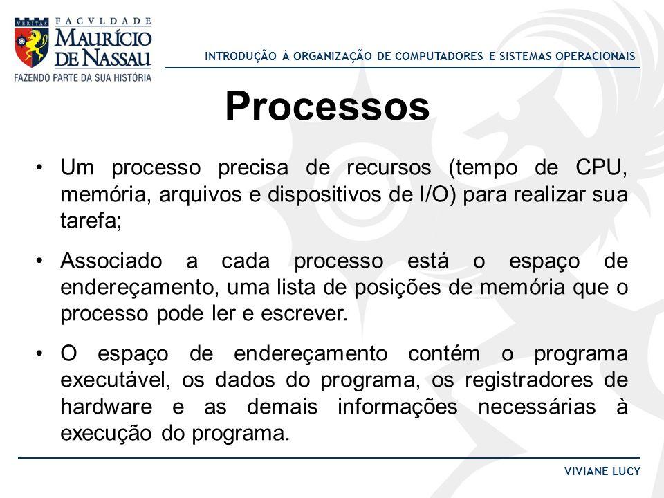 INTRODUÇÃO À ORGANIZAÇÃO DE COMPUTADORES E SISTEMAS OPERACIONAIS VIVIANE LUCY Processos Um processo precisa de recursos (tempo de CPU, memória, arquiv