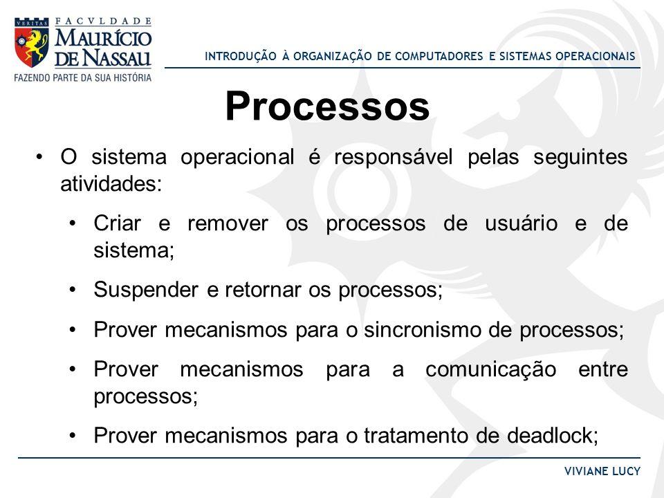 INTRODUÇÃO À ORGANIZAÇÃO DE COMPUTADORES E SISTEMAS OPERACIONAIS VIVIANE LUCY Processos O sistema operacional é responsável pelas seguintes atividades