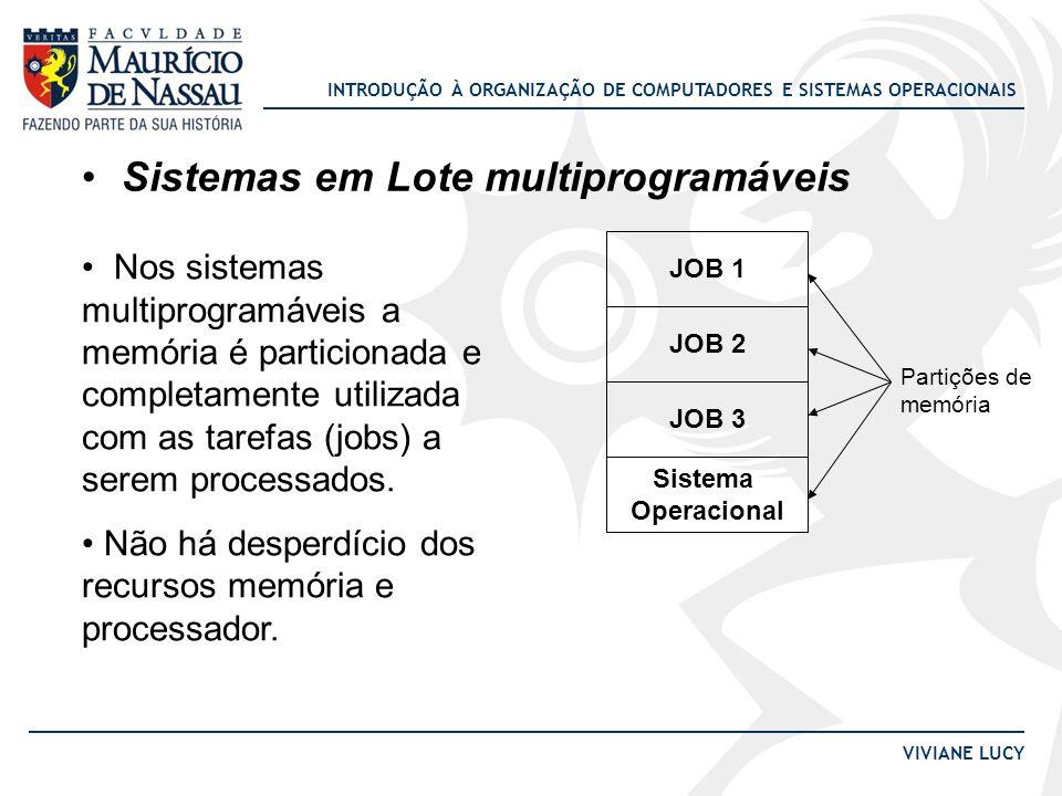 INTRODUÇÃO À ORGANIZAÇÃO DE COMPUTADORES E SISTEMAS OPERACIONAIS VIVIANE LUCY Sistemas em Lote multiprogramáveis JOB 1 JOB 2 JOB 3 Sistema Operacional