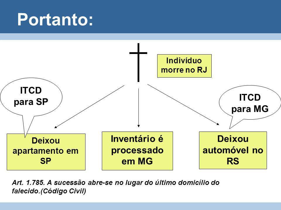 Portanto: Indivíduo morre no RJ Deixou apartamento em SP Inventário é processado em MG Deixou automóvel no RS ITCD para SP ITCD para MG Portanto: Art.