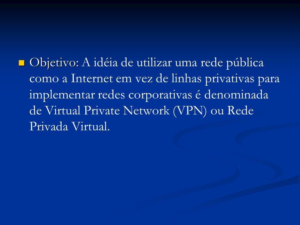 Objetivo: Objetivo: A idéia de utilizar uma rede pública como a Internet em vez de linhas privativas para implementar redes corporativas é denominada