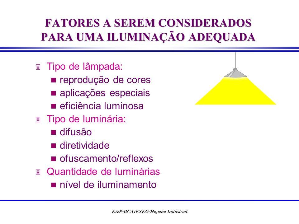 E&P-BC/GESEG/Higiene Industrial 3 Tipo de lâmpada: n reprodução de cores n aplicações especiais n eficiência luminosa 3 Tipo de luminária: n difusão n
