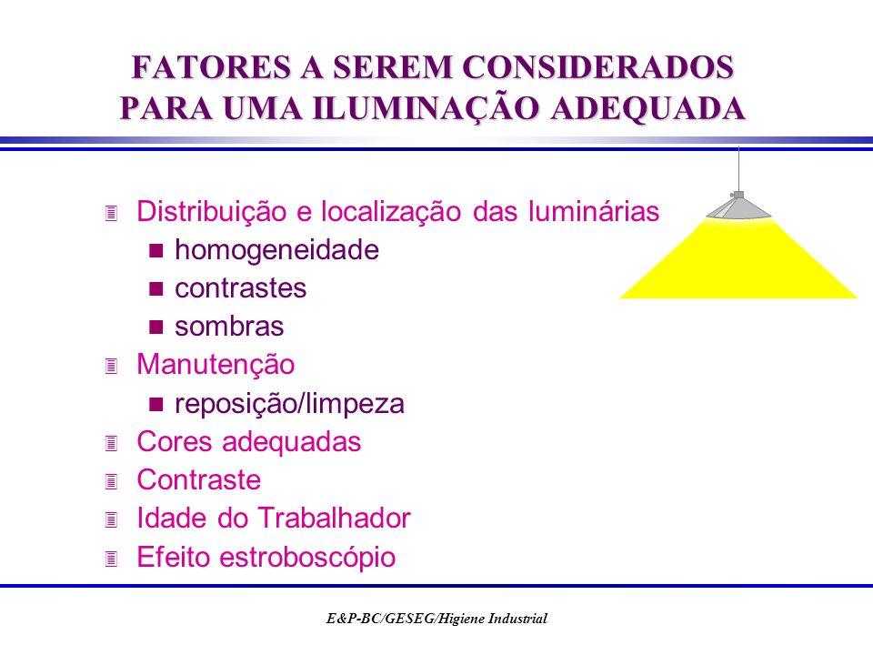E&P-BC/GESEG/Higiene Industrial 3 Distribuição e localização das luminárias n homogeneidade n contrastes n sombras 3 Manutenção n reposição/limpeza 3