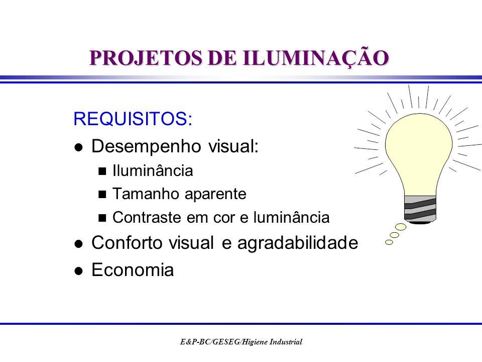 E&P-BC/GESEG/Higiene Industrial PROJETOS DE ILUMINAÇÃO REQUISITOS: l Desempenho visual: n Iluminância n Tamanho aparente n Contraste em cor e luminânc