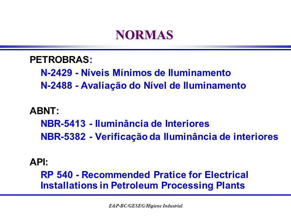 E&P-BC/GESEG/Higiene Industrial NORMAS PETROBRAS: N-2429 - Níveis Mínimos de Iluminamento N-2488 - Avaliação do Nível de Iluminamento ABNT: NBR-5413 -