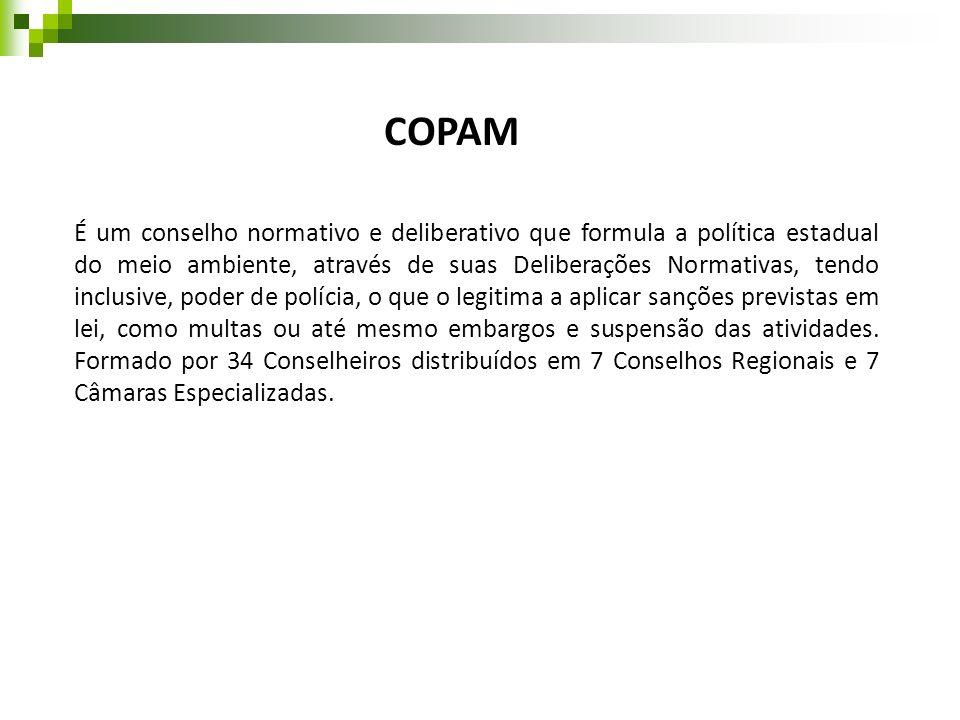 COPAM É um conselho normativo e deliberativo que formula a política estadual do meio ambiente, através de suas Deliberações Normativas, tendo inclusiv